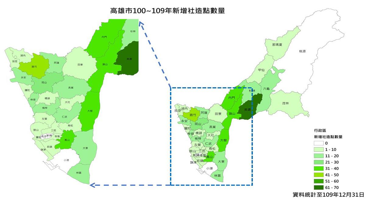 高雄市100~109年新增社造點數量,詳細內容請參閱下方統計圖表說明檔下載